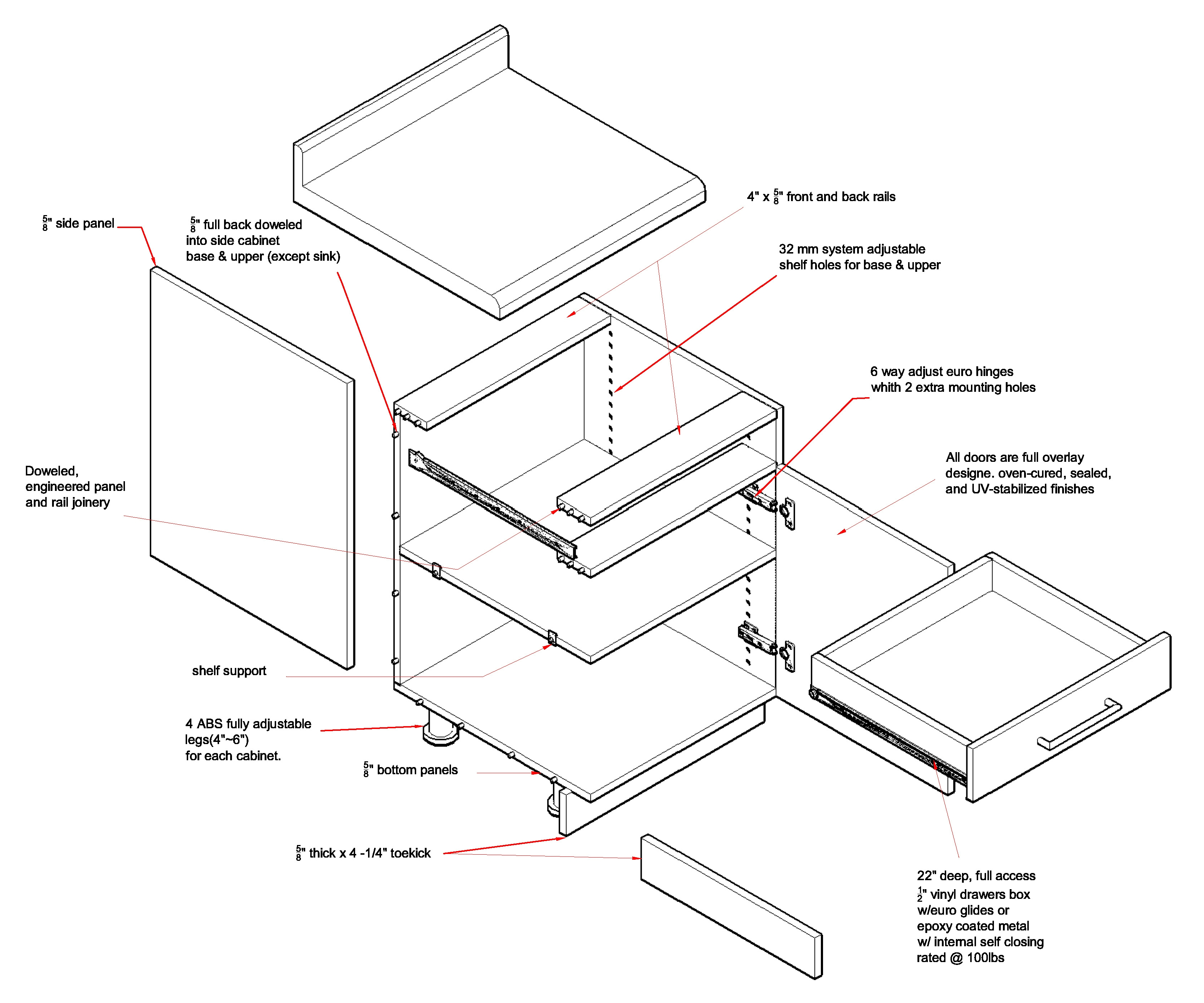 Custom Prime Tech Cabinets